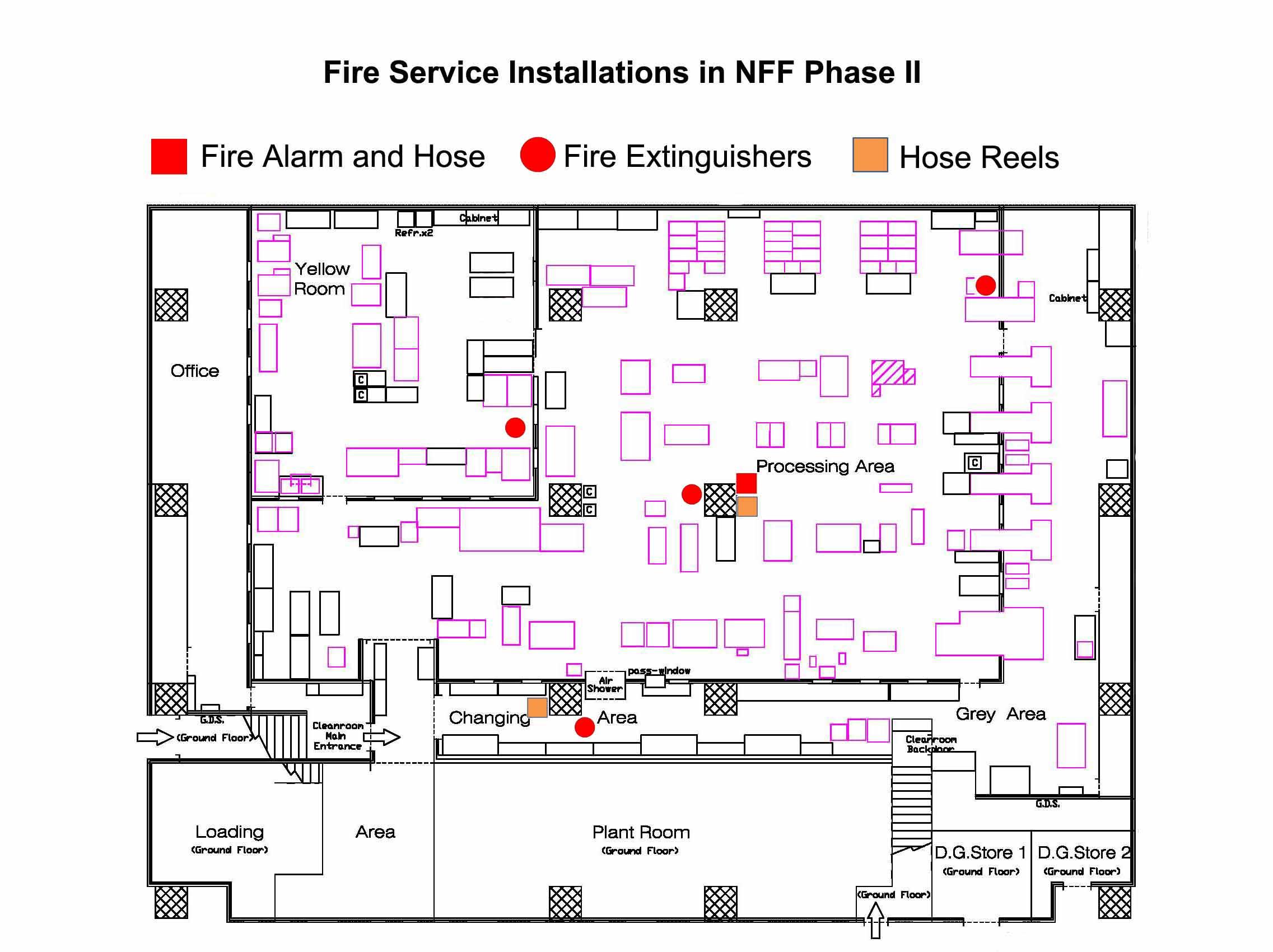 Fire Service Installation Nanosystem Fabrication